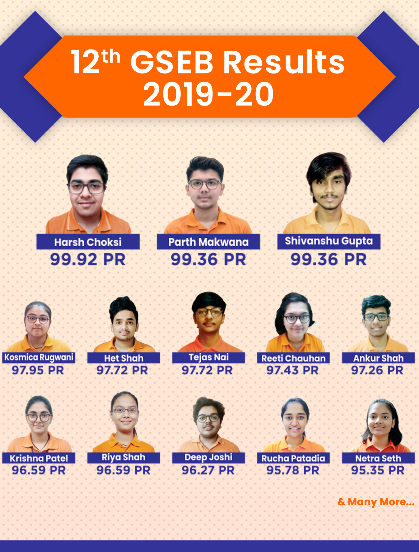 12th gseb result - 2020